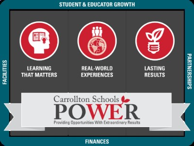Carrollton_POWER