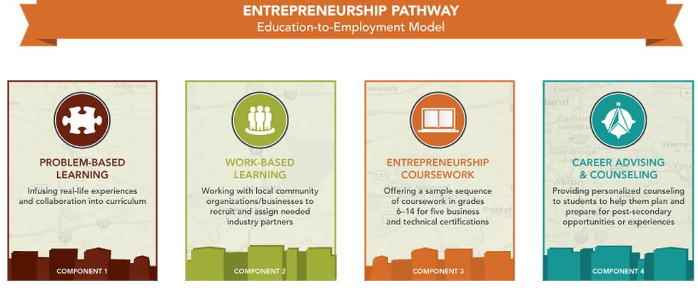 YEC_Pathways_2