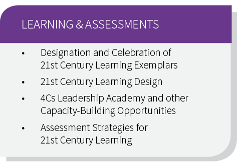 Learning and Assessments